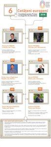 Cetateni europeni candidati la alegerile locale 2016